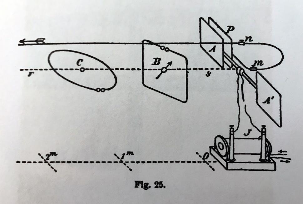Ricostruzioni e ripetizione di alcuni esperimenti di Heinrich Hertz