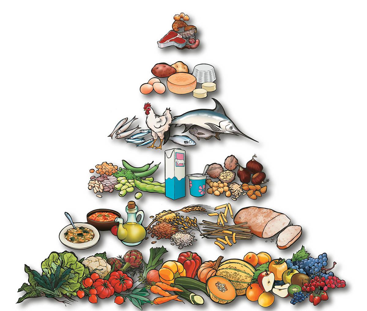 La Piramide Alimentare Toscana®